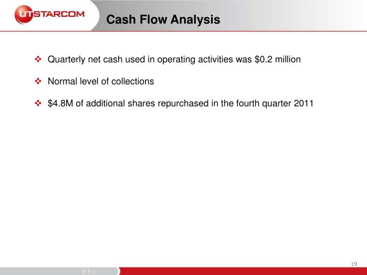 Quarterly net cash used in operating activities was $0.2 million
