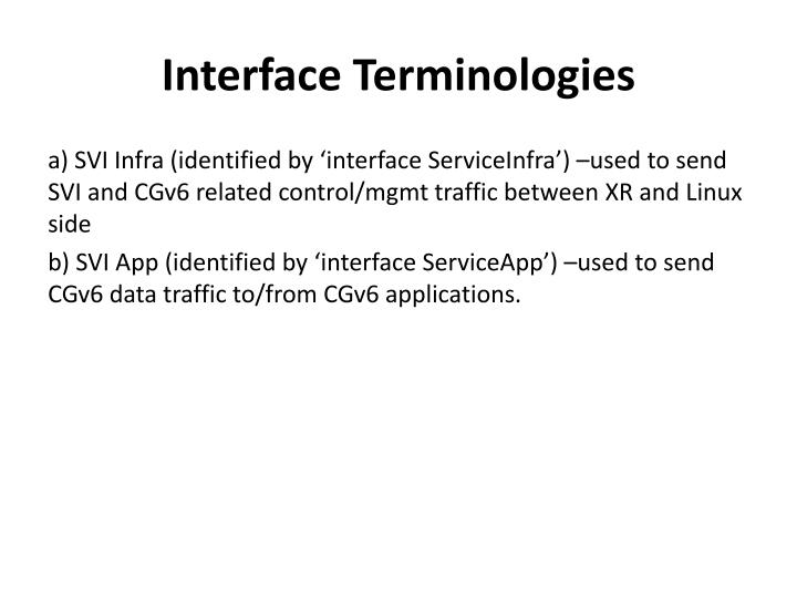 Interface Terminologies