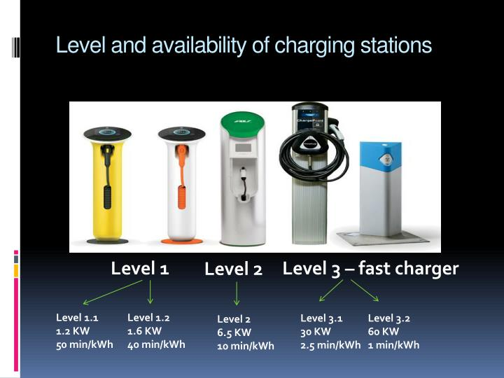 Level and availability of charging stations