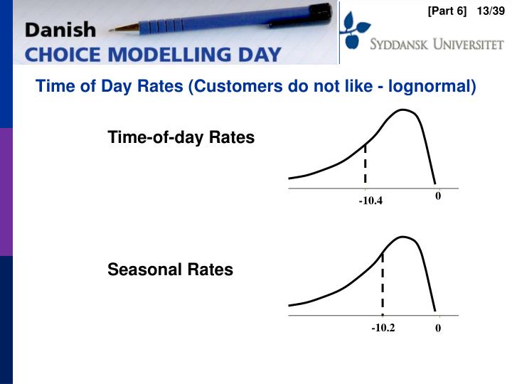 Time of Day Rates (Customers do not like - lognormal)