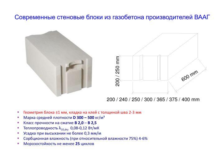 Современные стеновые блоки из газобетона производителей ВААГ