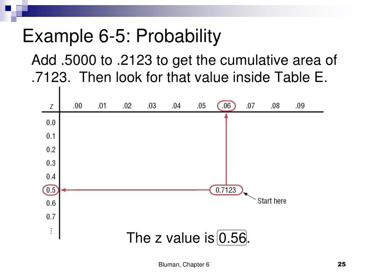 Example 6-5: Probability