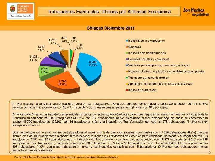 Trabajadores Eventuales Urbanos por Actividad Económica
