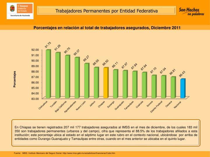Trabajadores Permanentes por Entidad Federativa