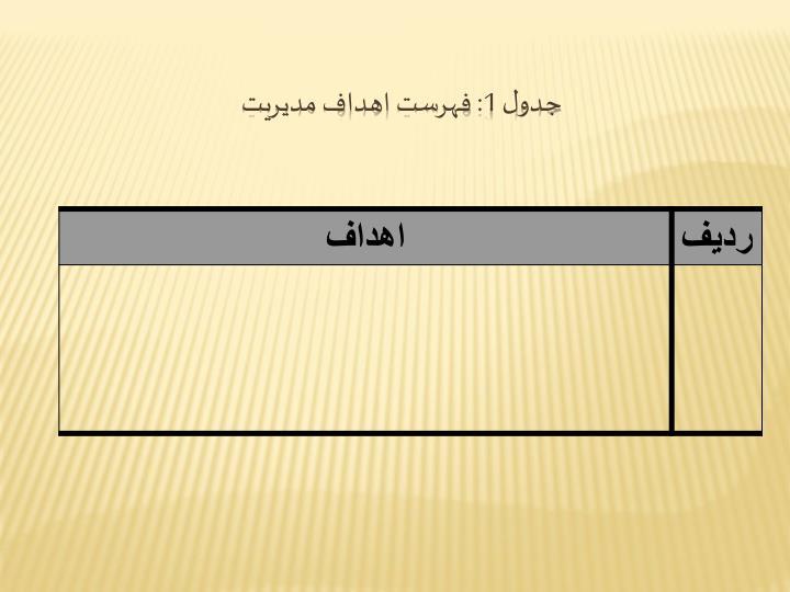 جدول 1: فهرست اهداف مديريت
