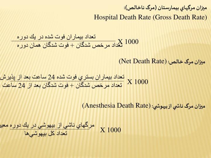 مرگهاي ناشي از بيهوشي در يك دوره معين