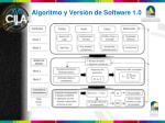 algoritmo y versi n de software 1 0