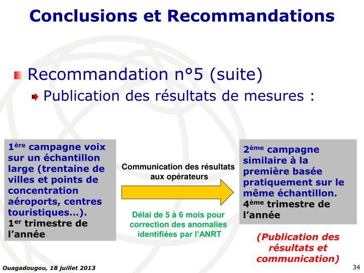 Conclusions et