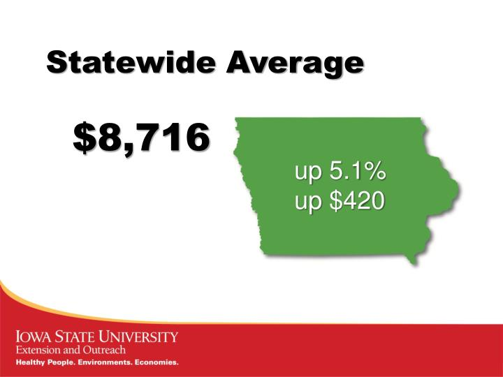 Statewide Average