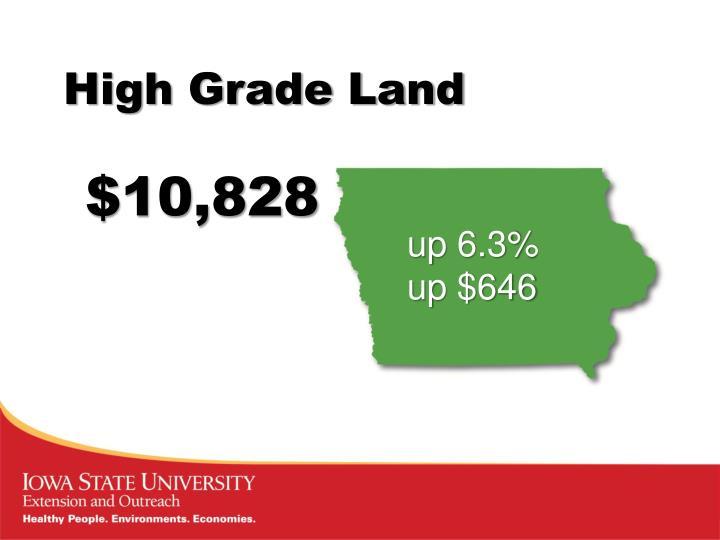 High Grade Land