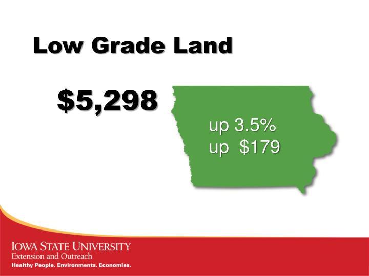 Low Grade Land