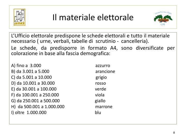 Il materiale elettorale