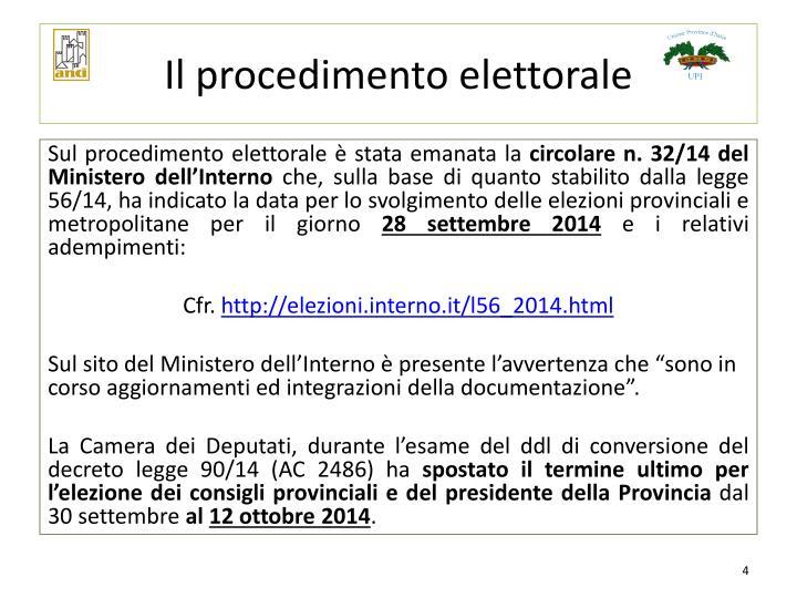 Il procedimento elettorale