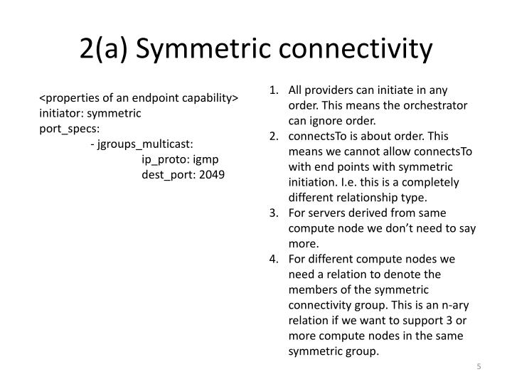 2(a) Symmetric connectivity