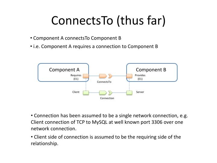 ConnectsTo