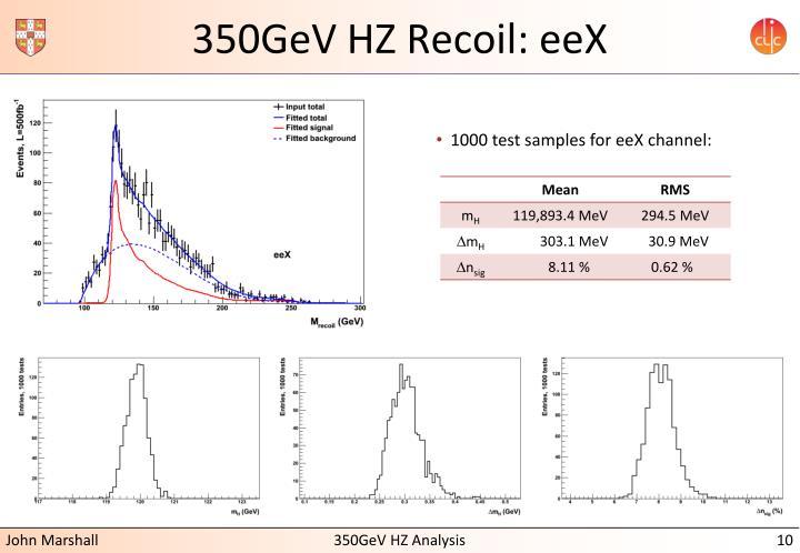 350GeV HZ Recoil: eeX