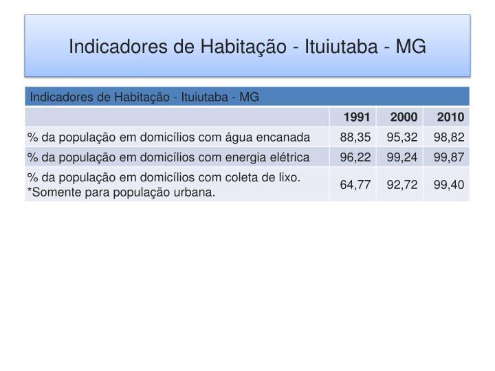 Indicadores de Habitação - Ituiutaba - MG
