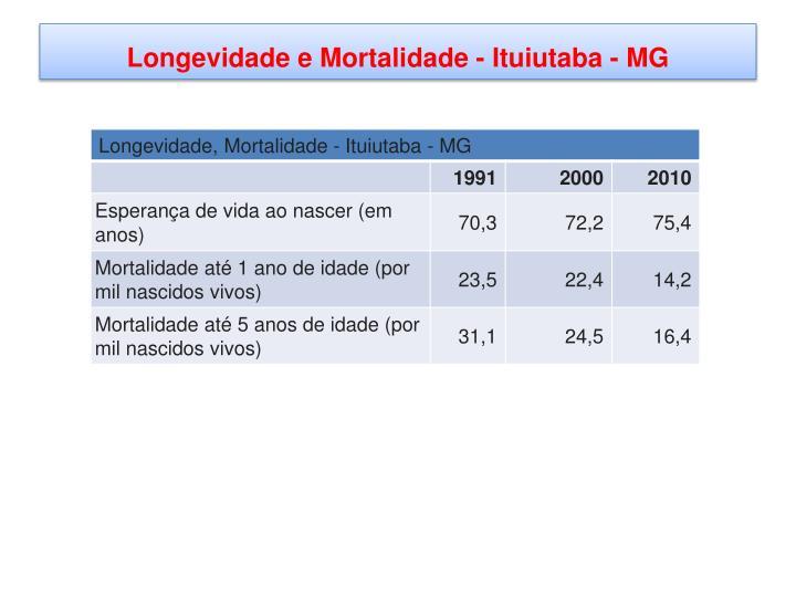 Longevidade e Mortalidade - Ituiutaba - MG