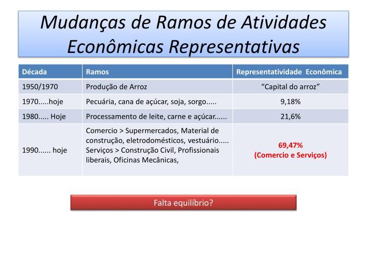 Mudanças de Ramos de Atividades Econômicas Representativas