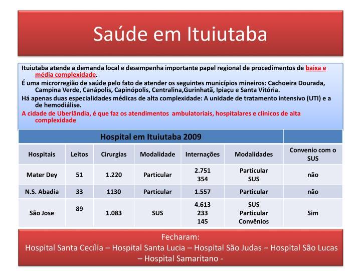 Saúde em Ituiutaba
