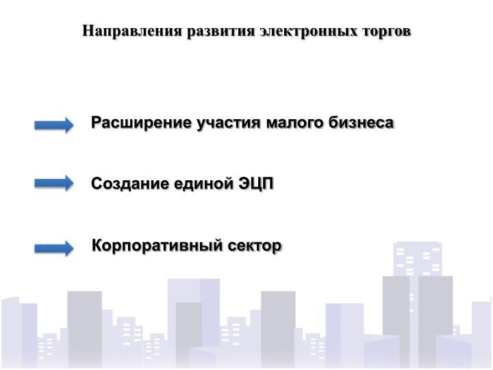 Направления развития электронных торгов