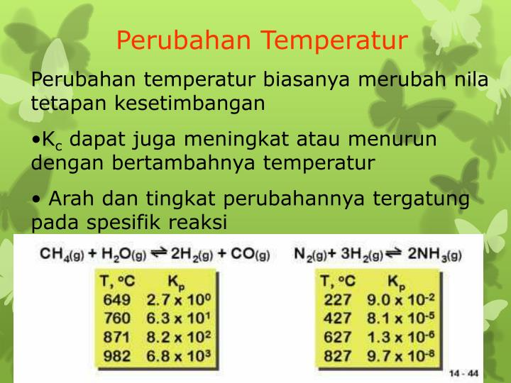 Perubahan Temperatur