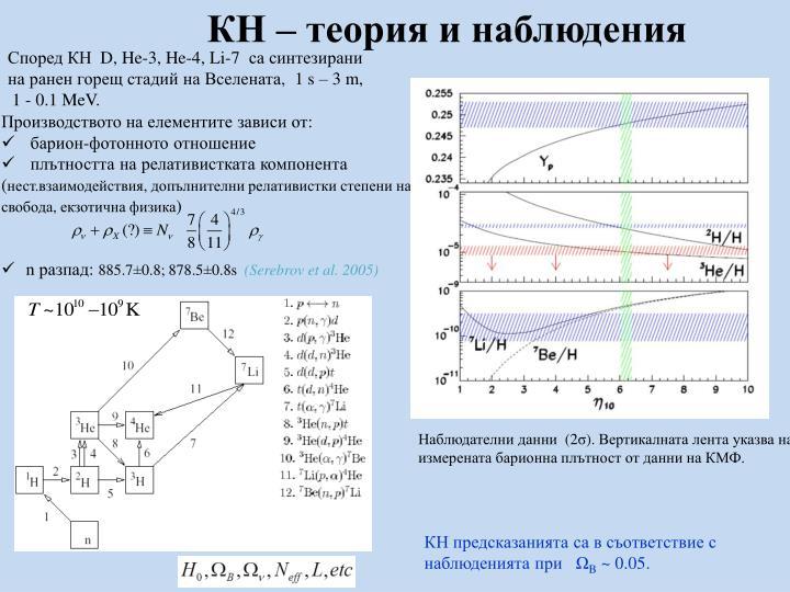 КН – теория и наблюдения