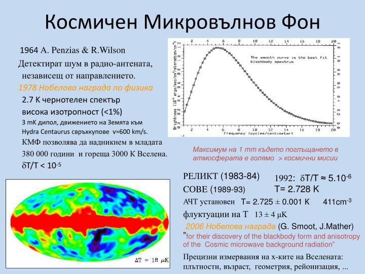 Космичен Микровълнов Фон