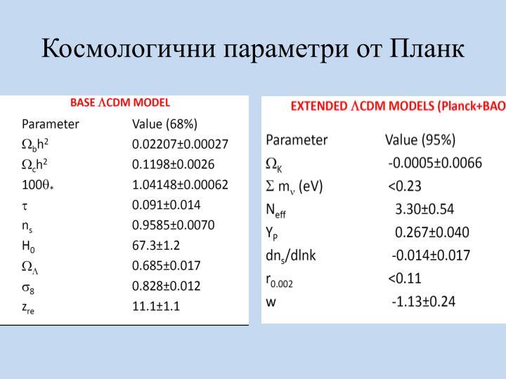 Космологични параметри от Планк