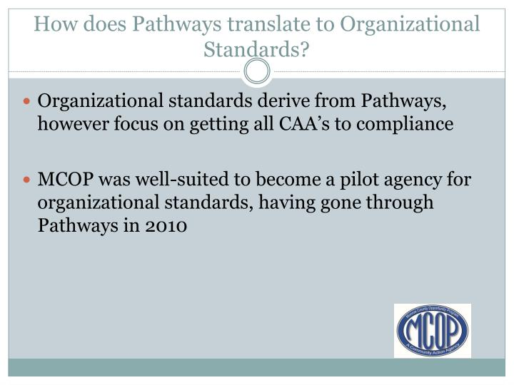 How does Pathways translate to Organizational Standards?