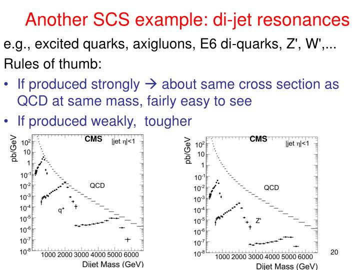 Another SCS example: di-jet resonances