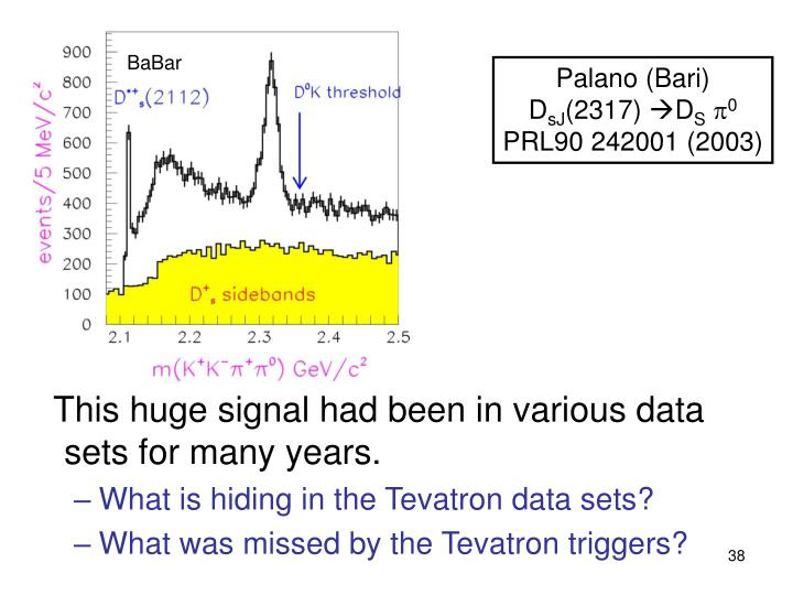 This huge signal had been in various data sets for many years.