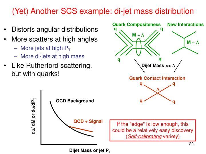 Quark Compositeness
