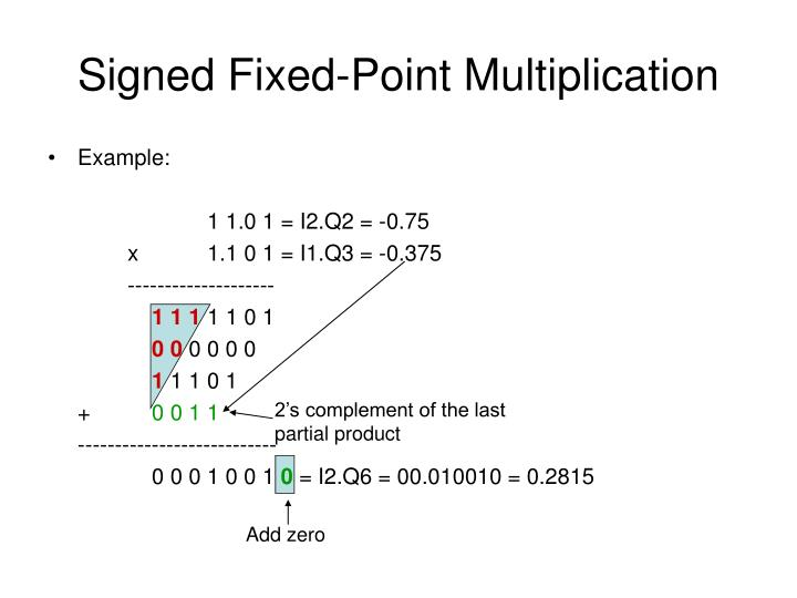 Signed Fixed-Point Multiplication