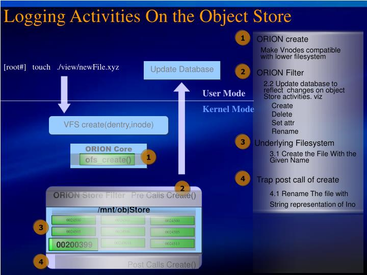 Logging Activities On the Object Store