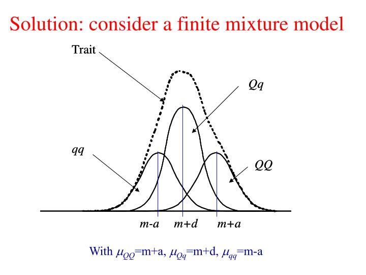 Solution: consider a finite mixture model