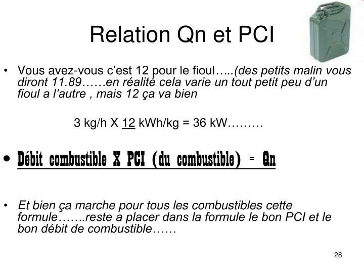 Relation Qn et PCI