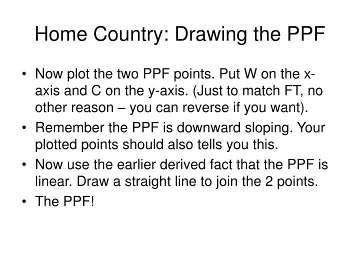 Home Country: Drawing the PPF