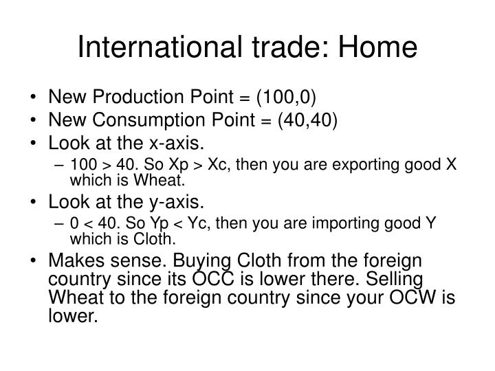 International trade: Home