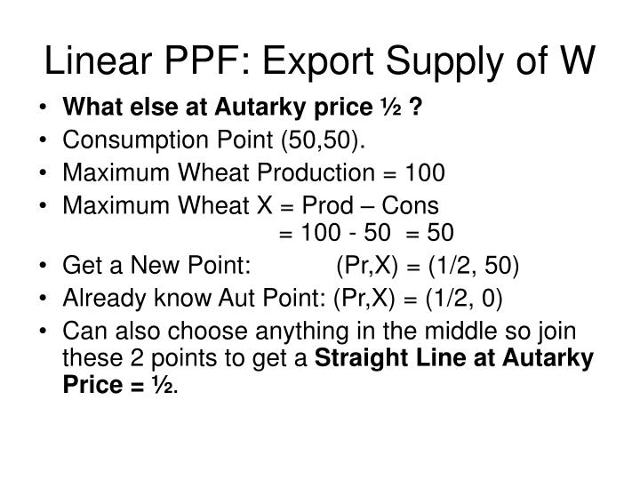 Linear PPF: Export Supply of W