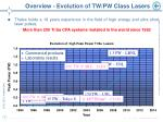 overview evolution of tw pw class lasers