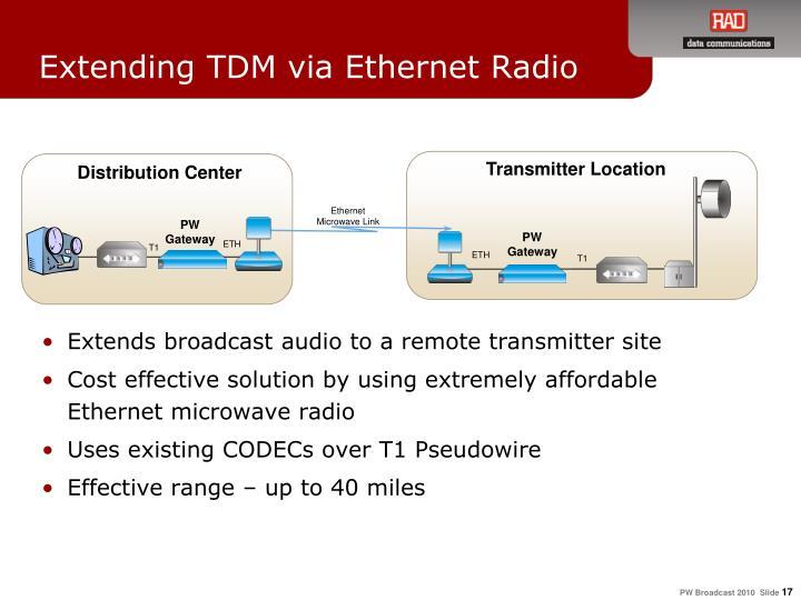 Extending TDM via Ethernet Radio