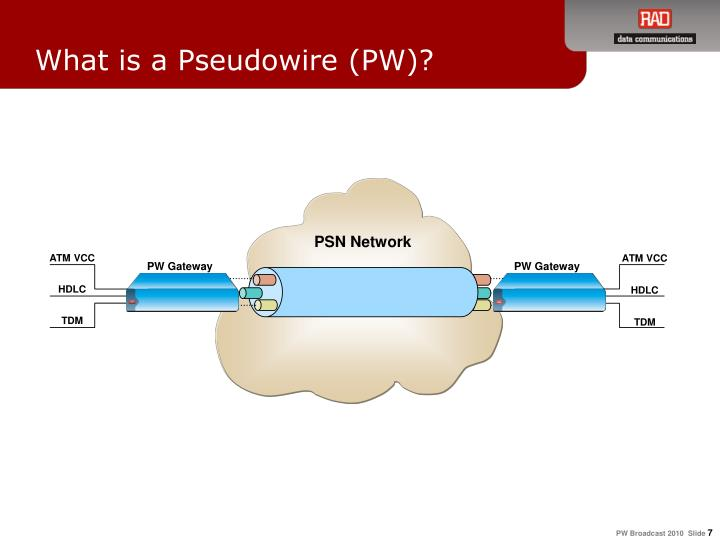 What is a Pseudowire (PW)?