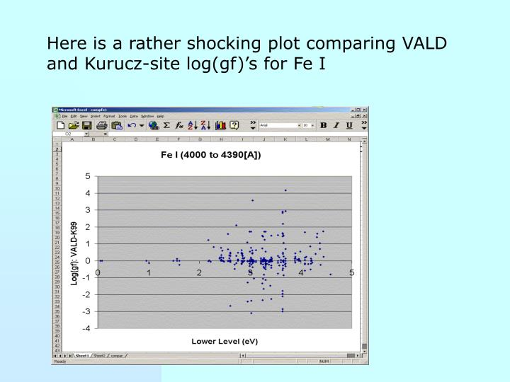 Here is a rather shocking plot comparing VALD