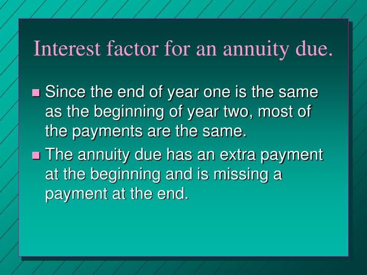 Interest factor for an annuity due.