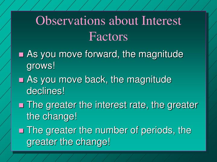 Observations about Interest Factors