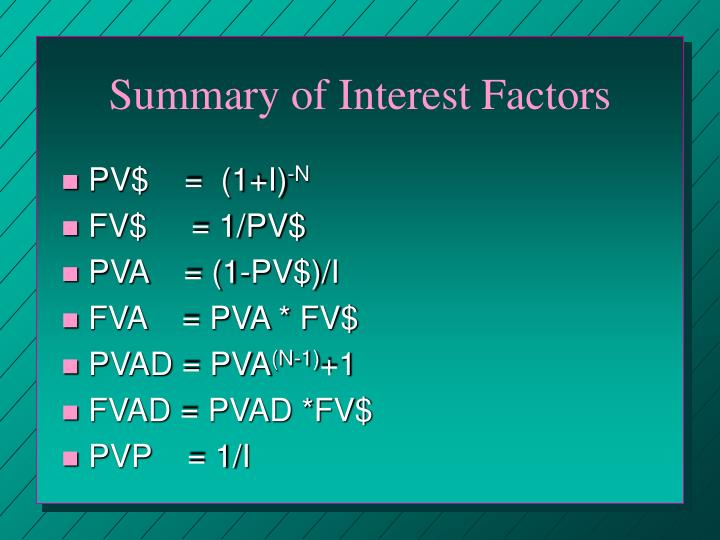 Summary of Interest Factors