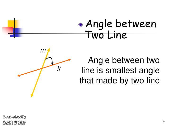 Angle between