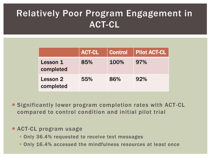 Relatively Poor Program Engagement in ACT-CL