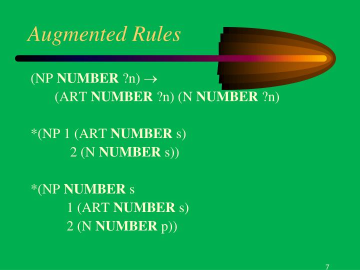 Augmented Rules